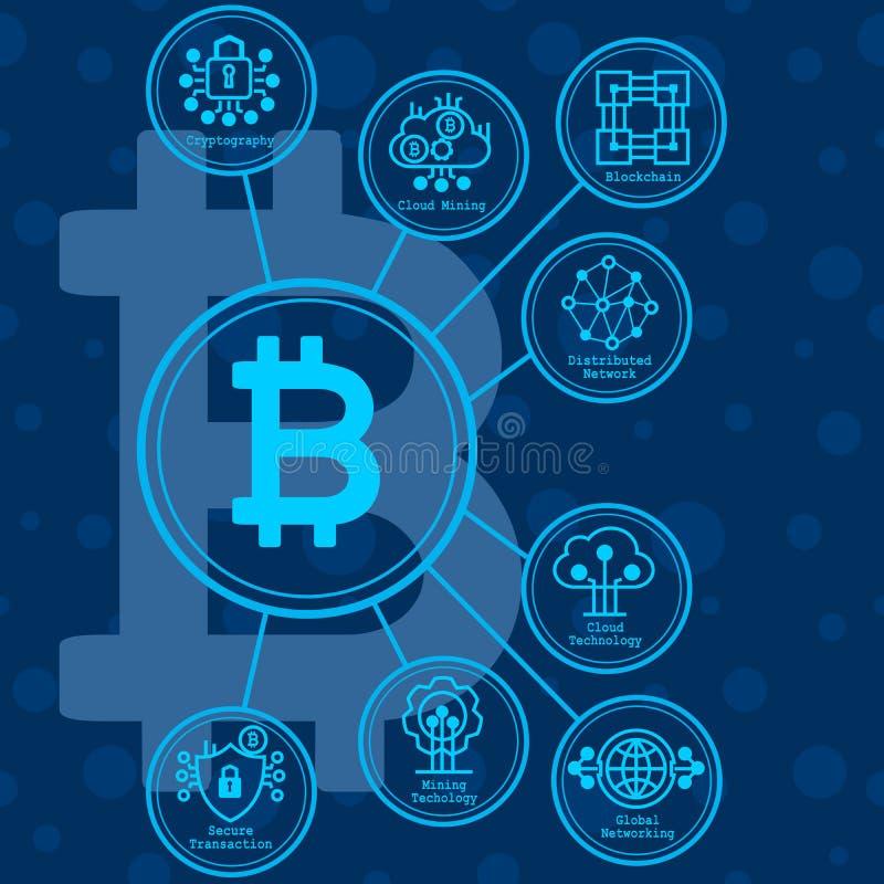 Bitcoin infographics z zaokrąglonymi ikonami royalty ilustracja