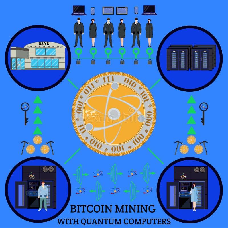 Bitcoin kopalnictwo z kwantowymi komputerami przetwarza wektorowego flowchart royalty ilustracja