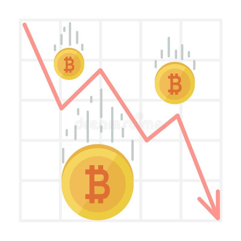 Bitcoin nedgångdiagram Cryptocurrency nedgånggraf i plan stil Krasch för rengöringsdukpengarpris royaltyfri illustrationer