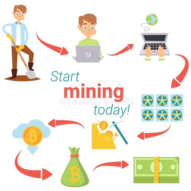 Bitcoin que mina com povos, conceito do banco de Cryptocurrency para o página da web, bandeira, ilustração social do vetor dos me ilustração stock