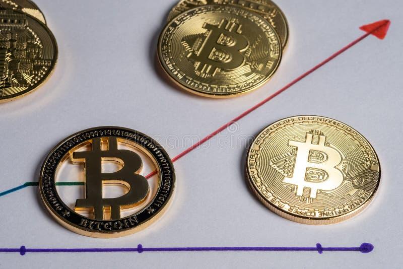 bitcoin równy sobie system płatności który używa ten sam jednostkę uzasadniać transakcje zdjęcie royalty free