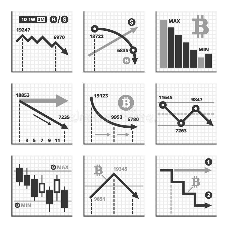Bitcoin som ner faller diagramdiagramuppsättning vektor vektor illustrationer