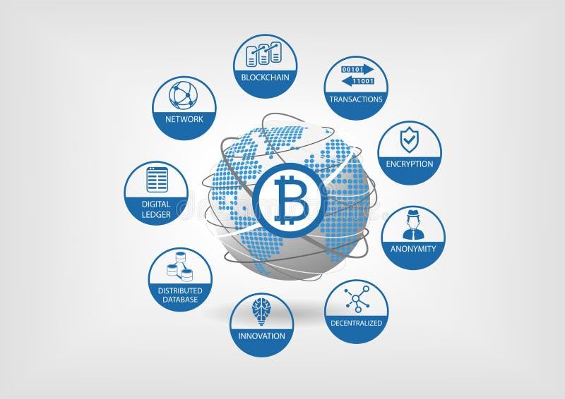 Bitcoin y ejemplo crypto de la moneda libre illustration
