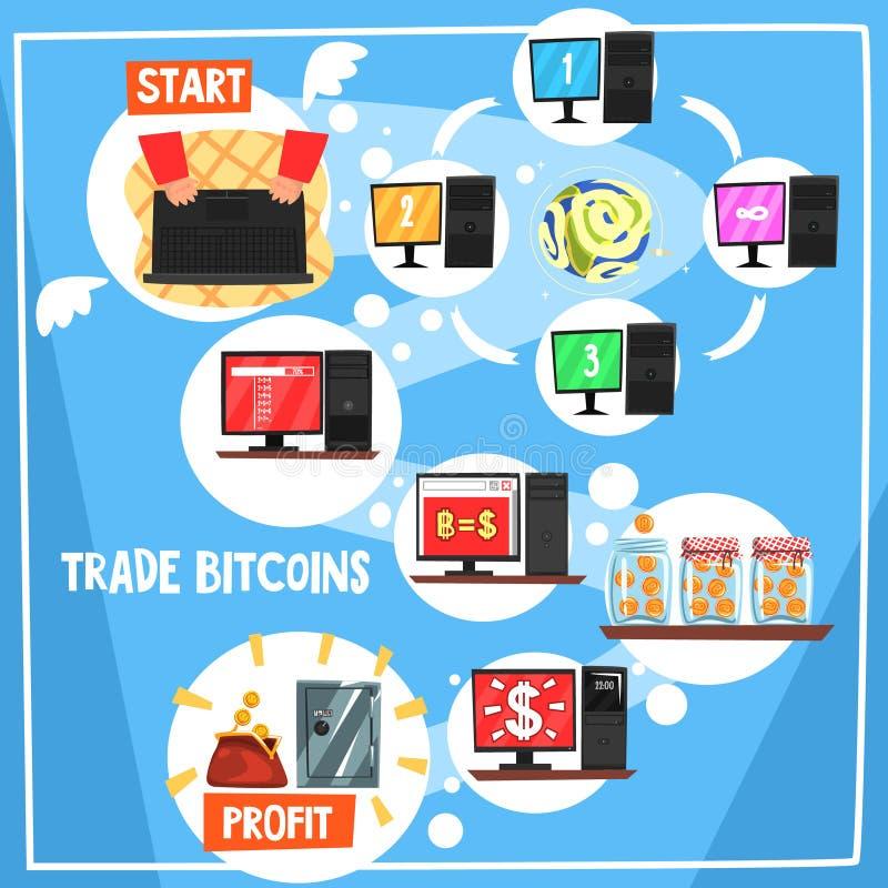 Bitcoins de comércio, moeda digital ou conceito em linha da mineração do cryptocurrency ilustração do vetor