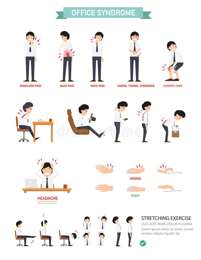 Biurowy syndrom infographic ilustracji