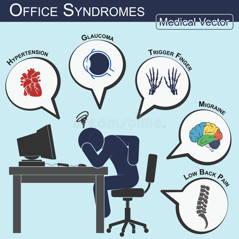 Biurowy syndrom (Płaski projekt) ilustracji