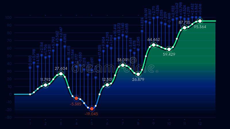 Biznes analizuje pieniężne statystyki pokaz, dane unaocznienie, wektorowy tło royalty ilustracja