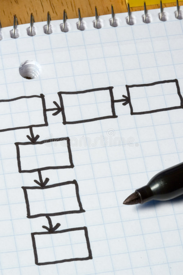 biznes diagram działania obraz royalty free