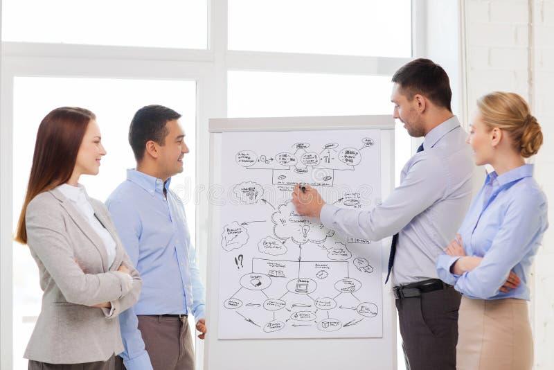 Biznes drużyna dyskutuje coś w biurze obrazy stock