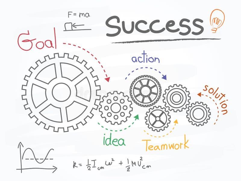 Biznes przekładnie i sukcesu plan ilustracji