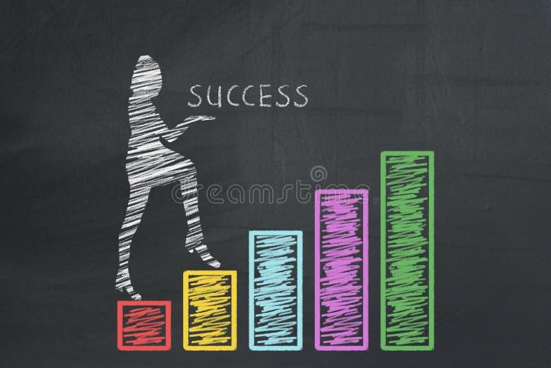 Biznes, rozpoczęcie, sukcesu pojęcie biznesowej kobiety mienia wpisowy sukces, wspinaczkowy up na ręka rysującym wykres mapy diag zdjęcia stock