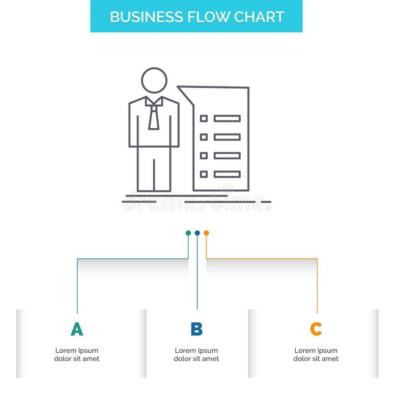 Biznes, wyjaśnienie, wykres, spotkanie, prezentacji Spływowej mapy Biznesowy projekt z 3 krokami Kreskowa ikona Dla prezentacji t ilustracja wektor