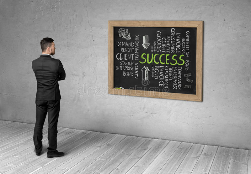 Biznesmen folował ciało pozycję przed czarnym chalkboard z ręki rysującymi słowami obrazy royalty free