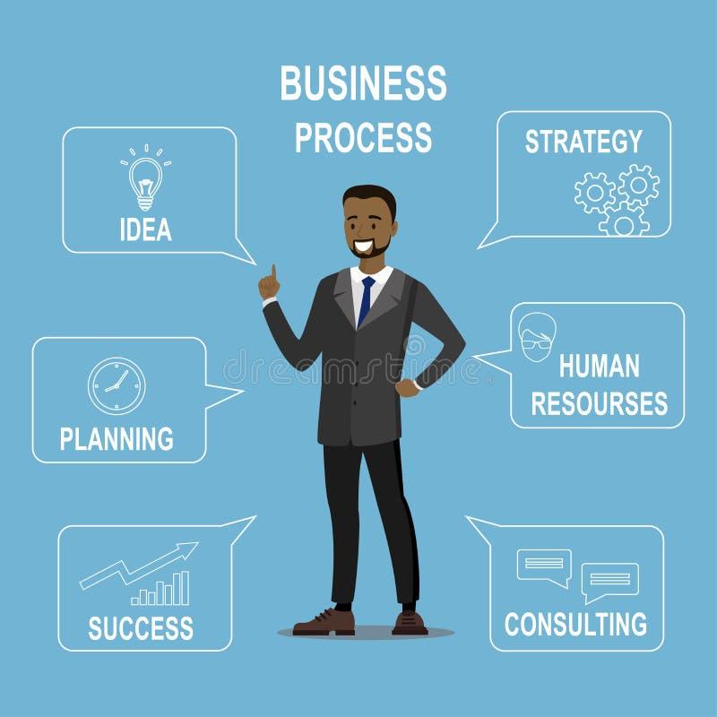 Biznesmen i rozwój biznesu mowy bąbel z ikonami ilustracji