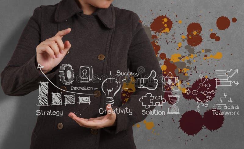 Biznesmen ręka pracuje z sztuką strategia biznesowa zdjęcie royalty free