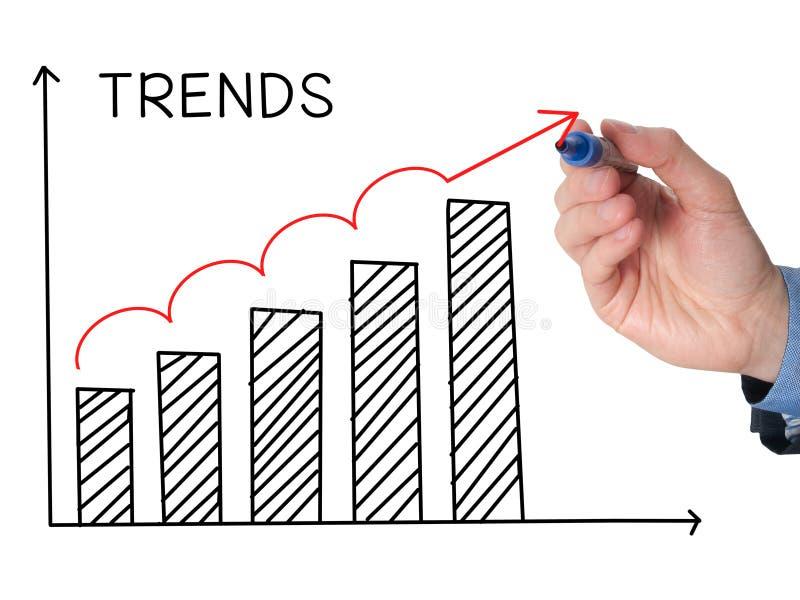 Biznesmen ręki trendów rysunkowa wzrostowa mapa odizolowywająca na białym b obrazy stock