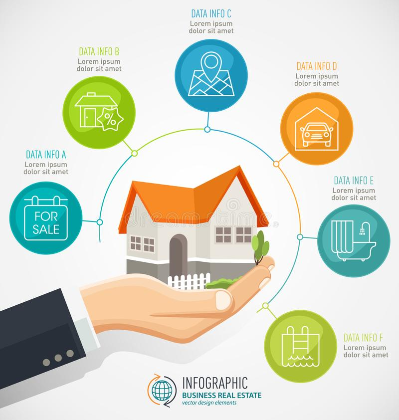 Biznesmen trzyma dom Real Estate biznesowy Infographic z ikonami royalty ilustracja