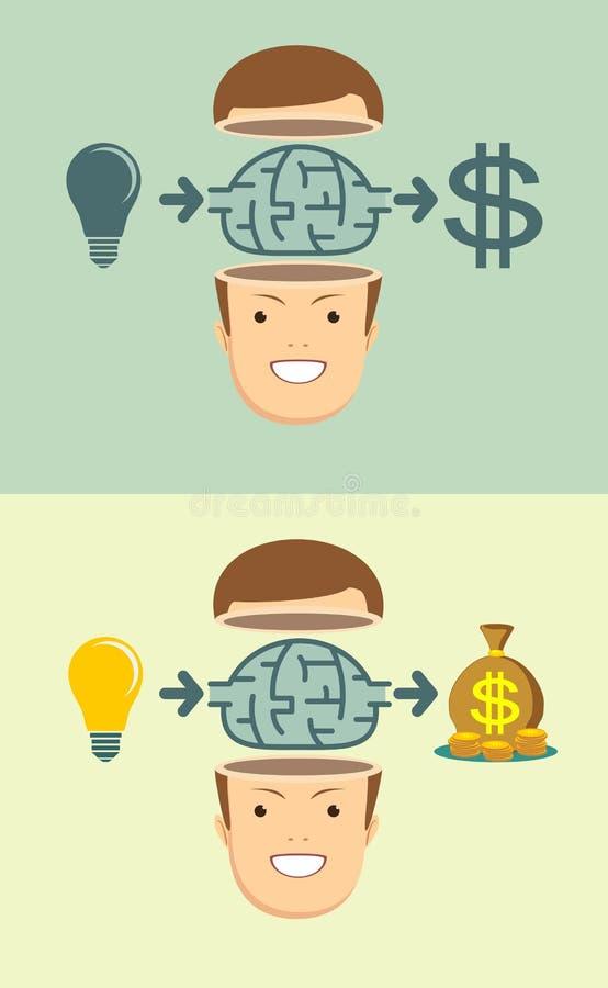 Biznesmen Tworzy pieniądze od pomysłu ilustracji
