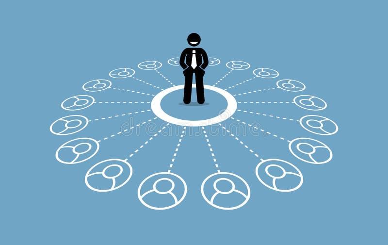 Biznesmen z dużo kontakty i silna biznesowa sieć royalty ilustracja