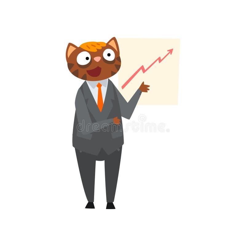 Biznesmena kot robi prezentacji i wyjaśnia mapę, zhumanizowana zwierzęca postać z kreskówki w kostiumu przy praca wektorem ilustracja wektor