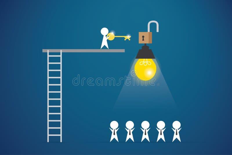 Biznesmena mienia klucz otwierać mistrzowskiego klucz z żarówką, drużyna, pomysł i biznesu pojęcie, royalty ilustracja
