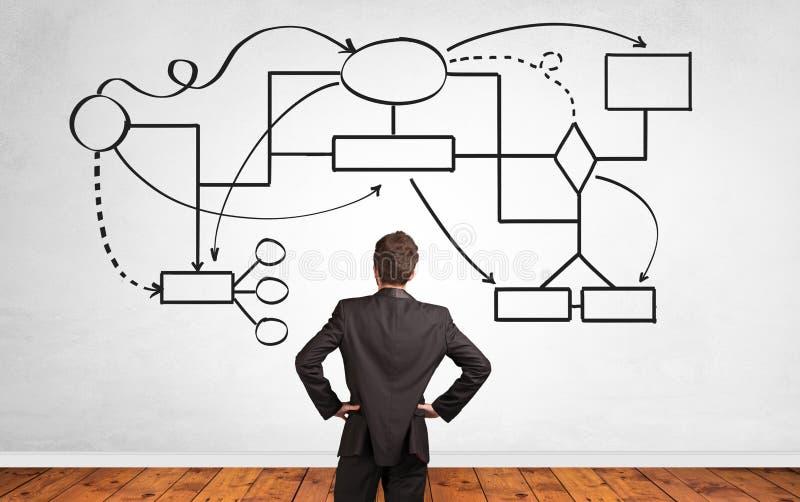 Biznesmena rozwiązania wątpliwy szuka pojęcie z organizacyjną mapą obrazy stock