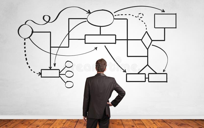 Biznesmena rozwi?zania w?tpliwy szuka poj?cie z organizacyjn? map? fotografia royalty free