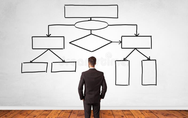 Biznesmena rozwi?zania w?tpliwy szuka poj?cie z organizacyjn? map? zdjęcie royalty free