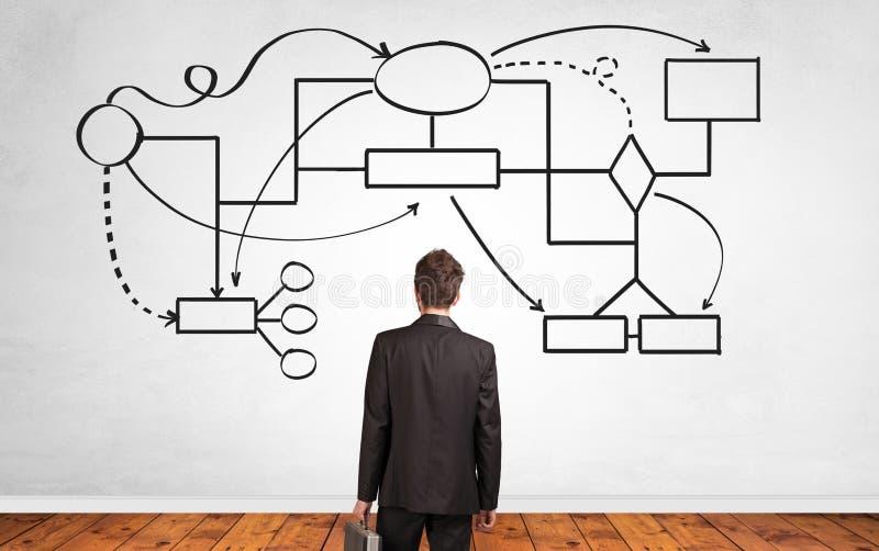 Biznesmena rozwi?zania w?tpliwy szuka poj?cie z organizacyjn? map? zdjęcie stock