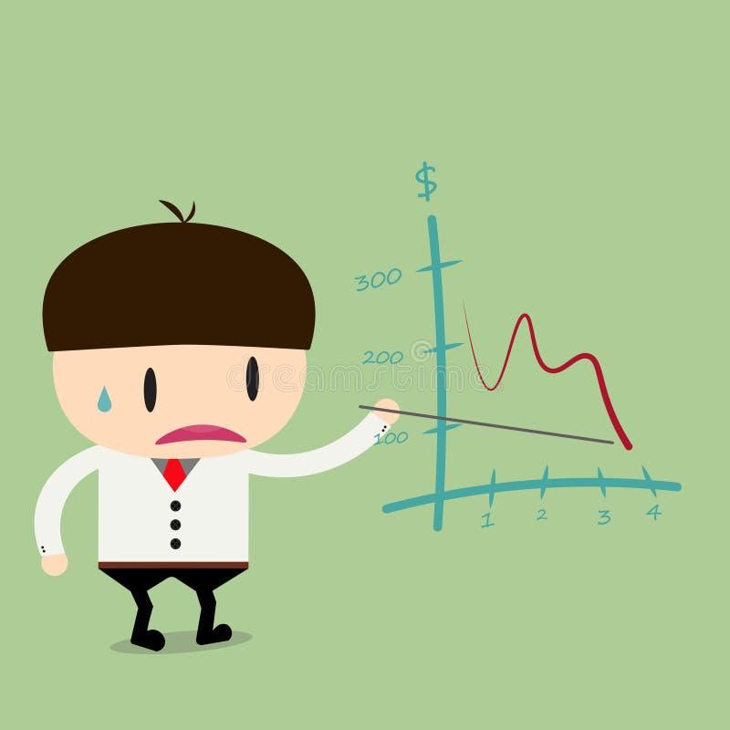 Biznesmena trendu wykresu teraźniejszy wskazuje negatywny spadek ilustracja wektor