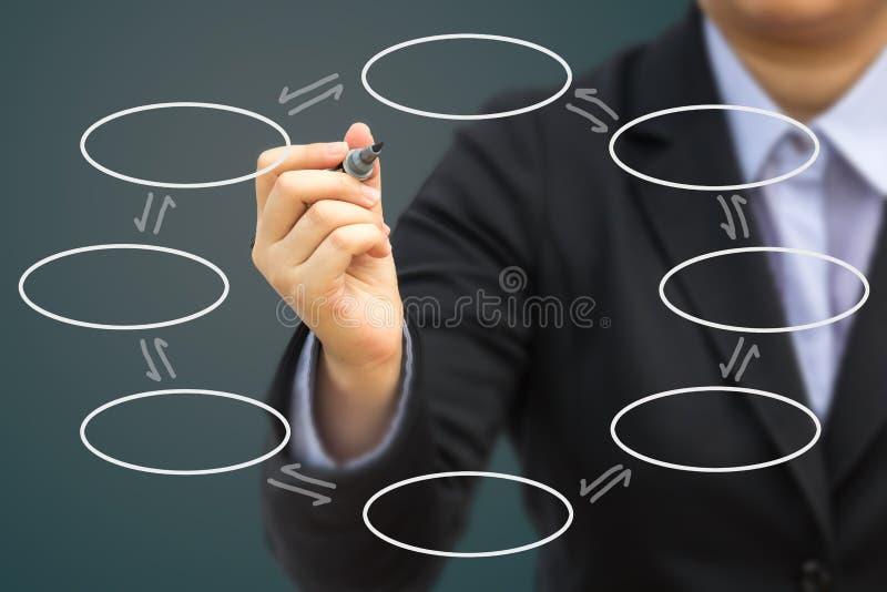 Biznesmena writing cyklu powiązania pusty pojęcie Może używać dla yo obraz royalty free