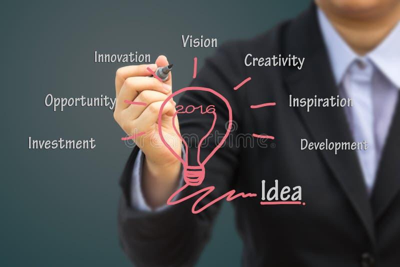 Biznesmena writing pomysłu pojęcie 2016 Może używać dla twój biznesowego pojęcia tła zdjęcia stock