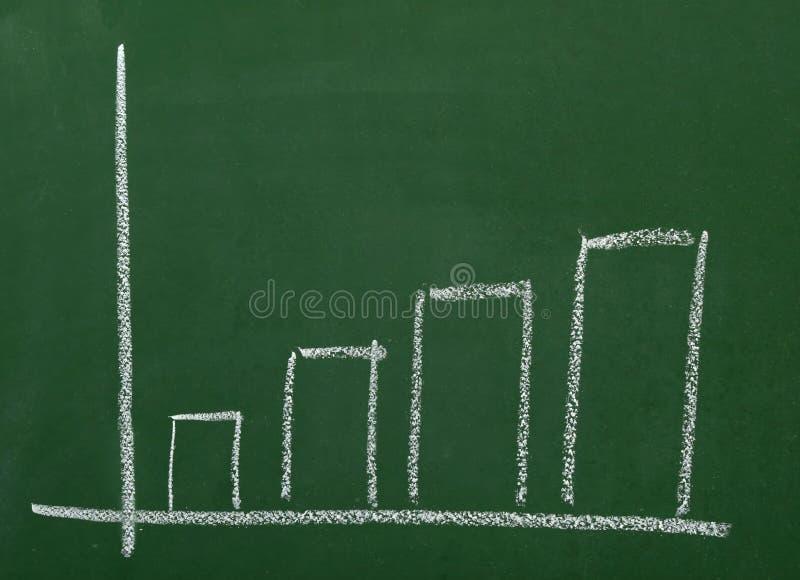 biznesowa blackboard mapa obrazy royalty free