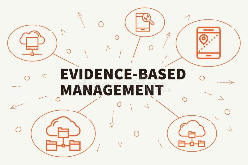 Biznesowa ilustracja pokazuje pojęcie opierający się zarządzanie ilustracja wektor