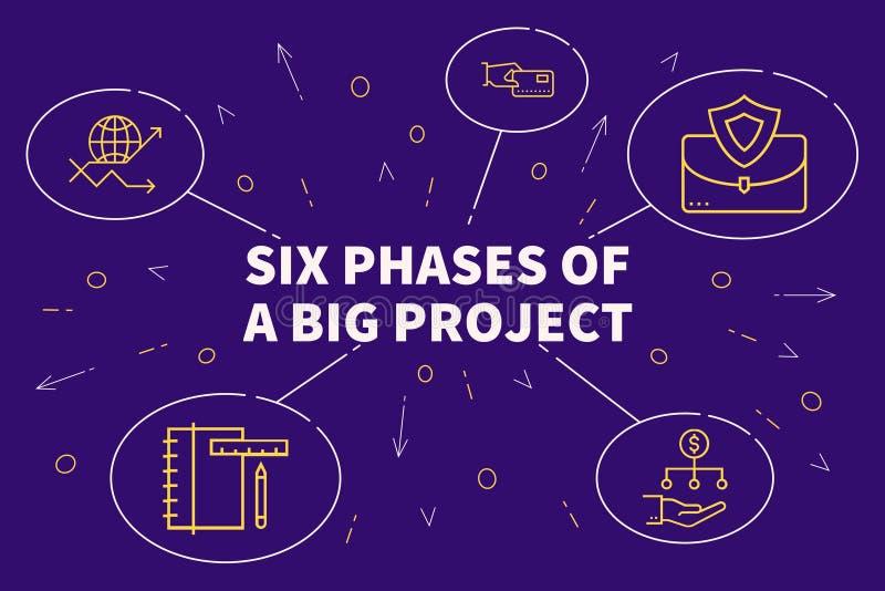 Biznesowa ilustracja pokazuje pojęcie sześć faz duży ilustracja wektor