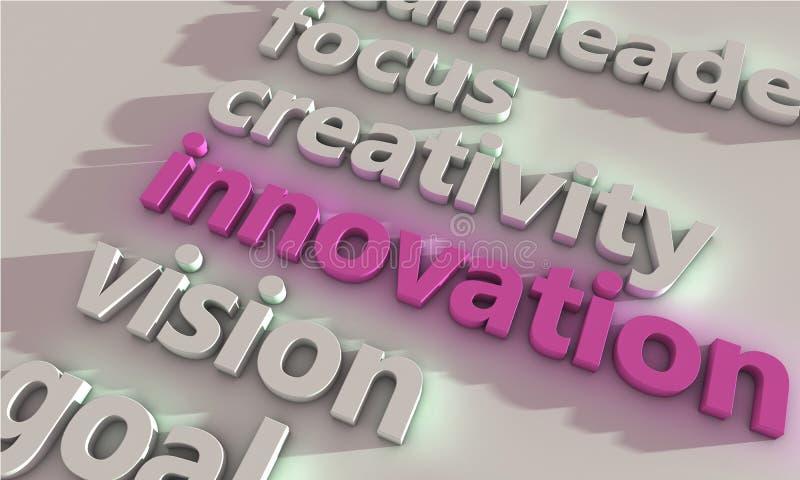 Biznesowa innowacja zdjęcia stock