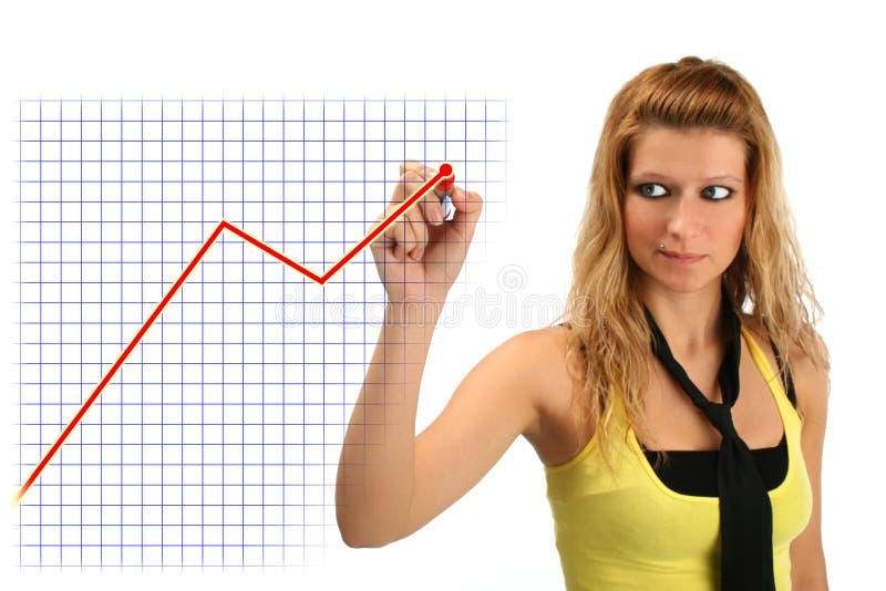 Biznesowa kobieta i mapa obrazy stock