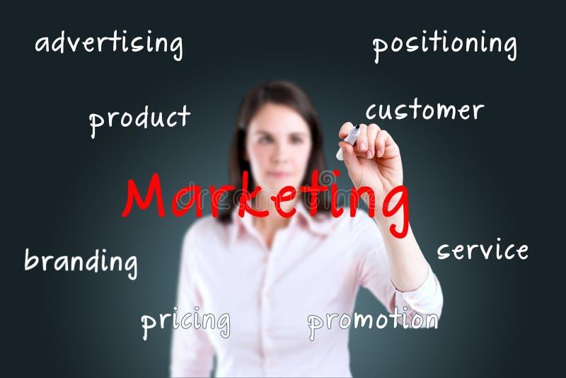 Biznesowa kobieta pisze na parawanowym marketingu. obrazy stock