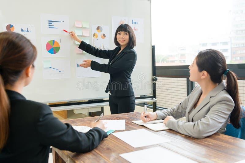 Biznesowa kobieta przedstawia nową korporaci skrzynkę zdjęcie stock