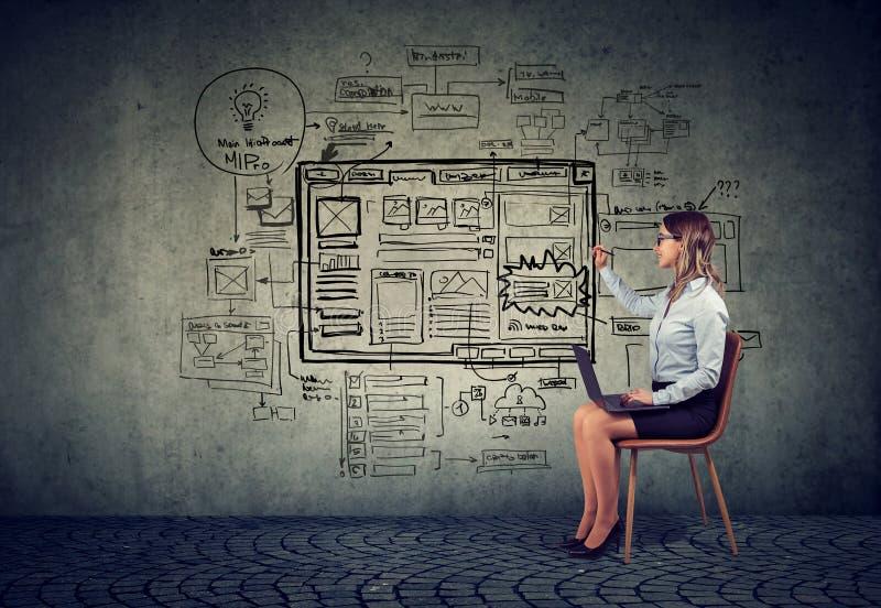 Biznesowa kobieta używa laptop rysuje nowego początkowego interneta projekt zdjęcia stock