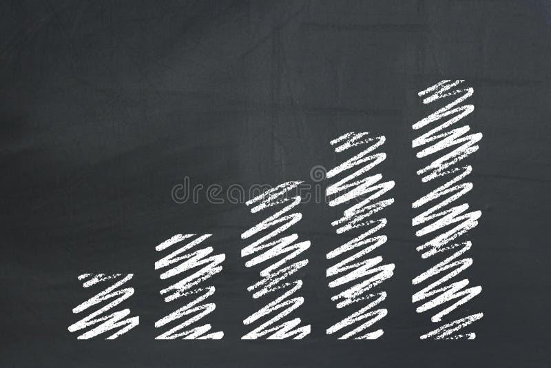 Biznesowa mapa na blackboard obrazy royalty free