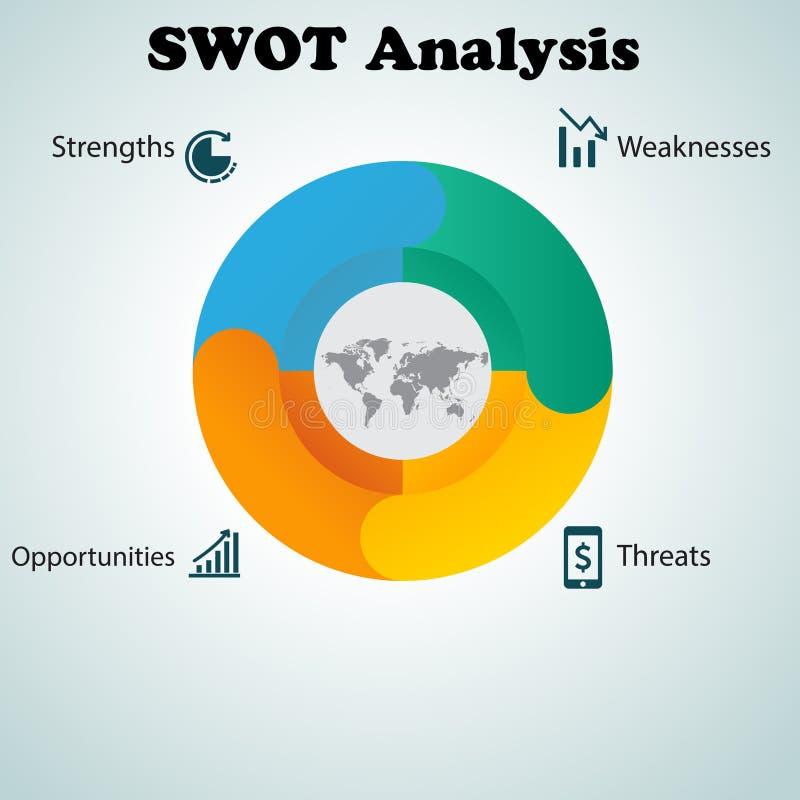 Biznesowa SWOT analiza ilustracja wektor