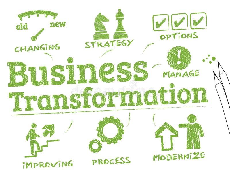 Biznesowa transformacja ilustracja wektor