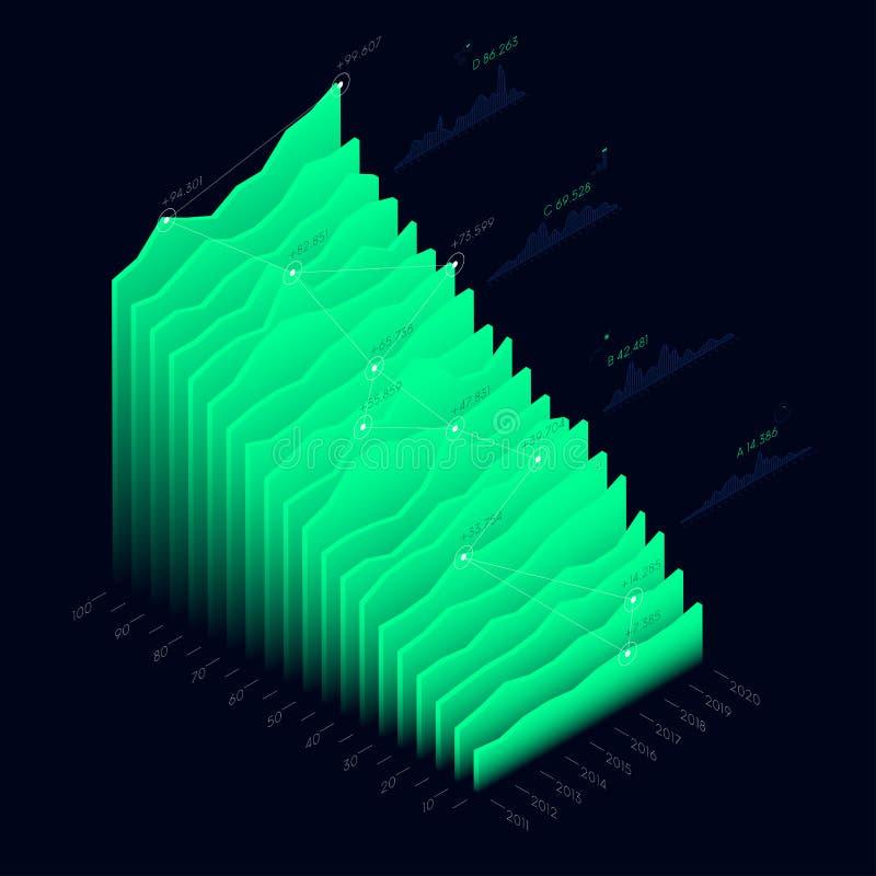 Biznesowe analityka i pieniężnych dane ostrosłup, Wektorowy statystyk 3D unaocznienie ilustracji