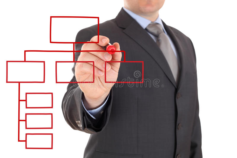 Biznesowego mężczyzna ręka rysuje spływową mapę zdjęcia royalty free