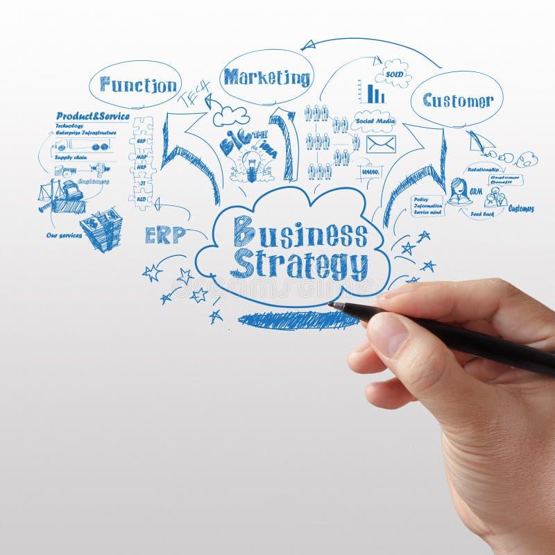 Biznesowego mężczyzna writing strategia biznesowa fotografia royalty free