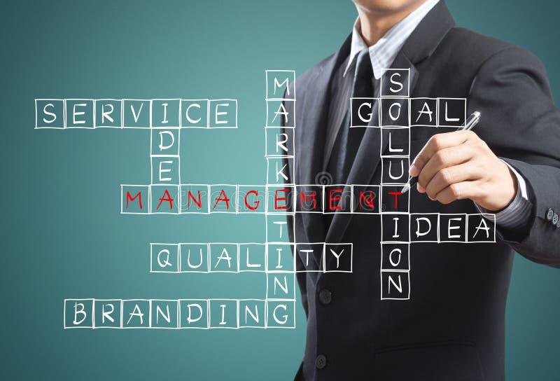 Biznesowego mężczyzna writing zarządzania pojęcie obrazy royalty free
