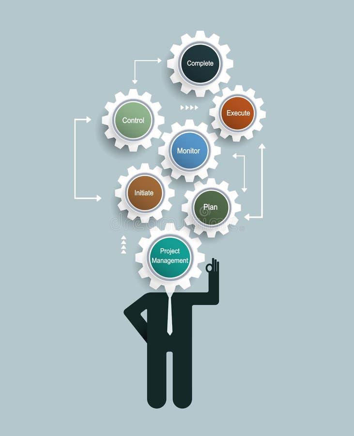 Biznesowego mężczyzna zarządzania projektem kreatywnie plan z przekładni kołem ilustracja wektor