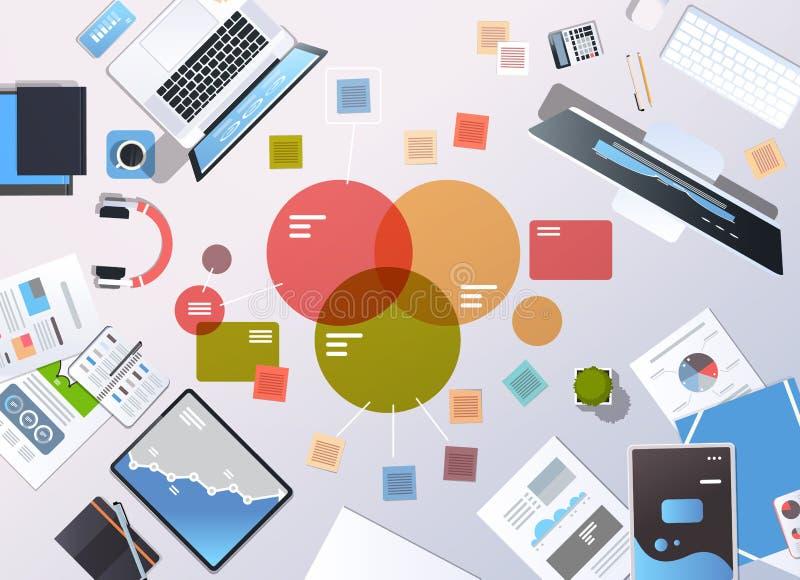 Biznesowego spotkania brainstorming analizuje planistycznych dokumentów wykresy sporządza mapę zarządzania projektem pojęcia odgó ilustracja wektor
