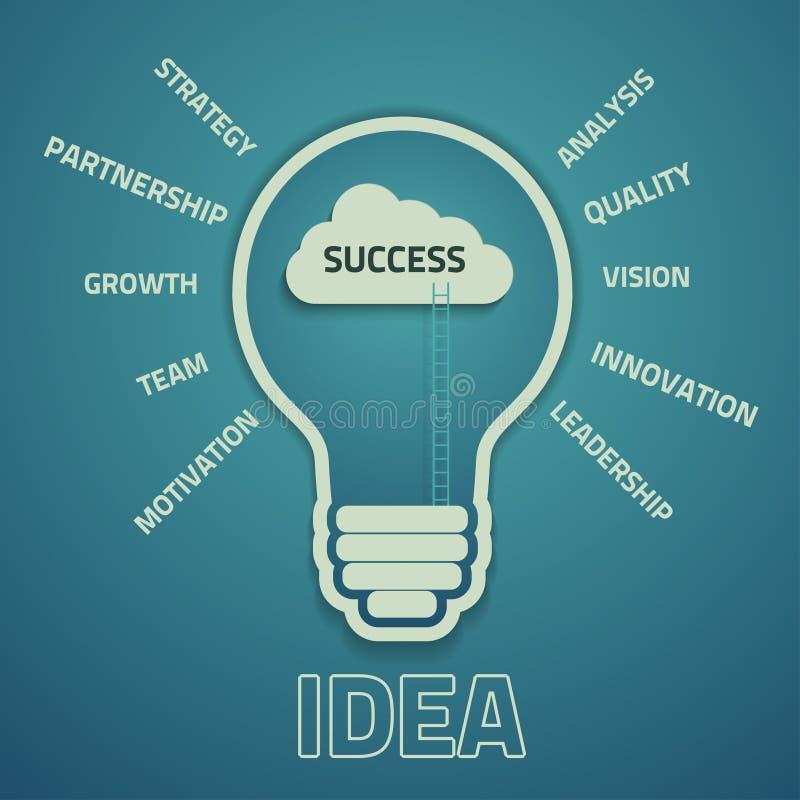 Biznesowego sukcesu concep ilustracji